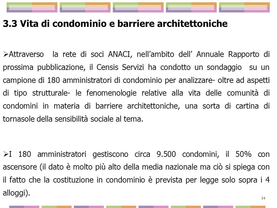 3.3 Vita di condominio e barriere architettoniche Attraverso la rete di soci ANACI, nellambito dell Annuale Rapporto di prossima pubblicazione, il Cen