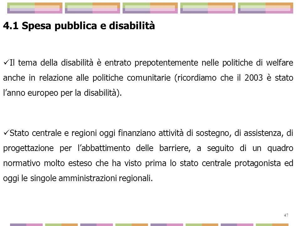 4.1 Spesa pubblica e disabilità Il tema della disabilità è entrato prepotentemente nelle politiche di welfare anche in relazione alle politiche comuni