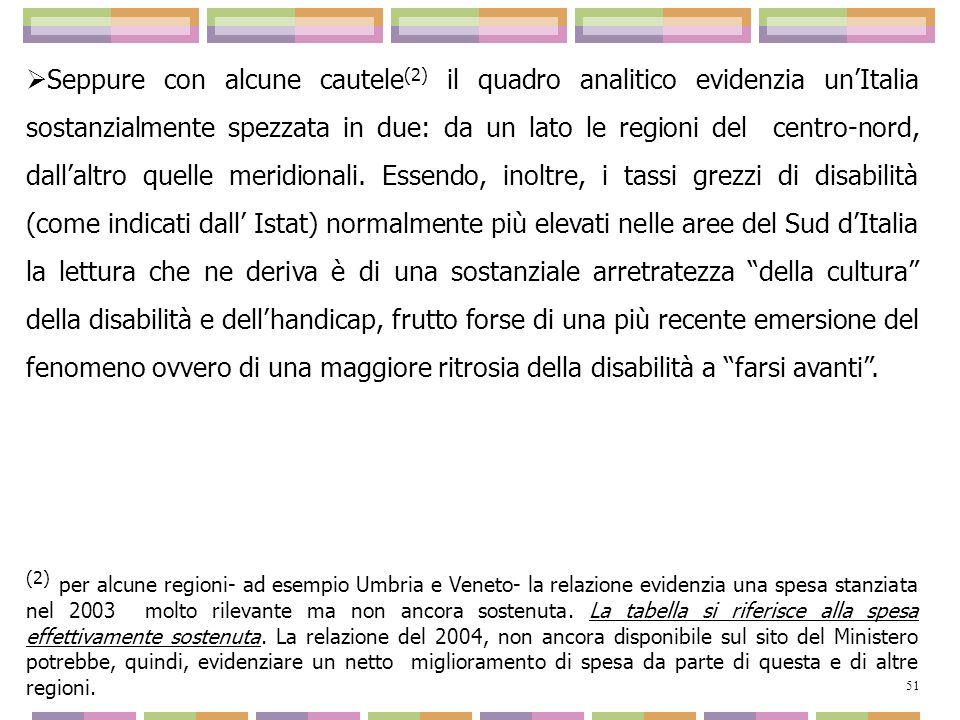 Seppure con alcune cautele (2) il quadro analitico evidenzia unItalia sostanzialmente spezzata in due: da un lato le regioni del centro-nord, dallaltr
