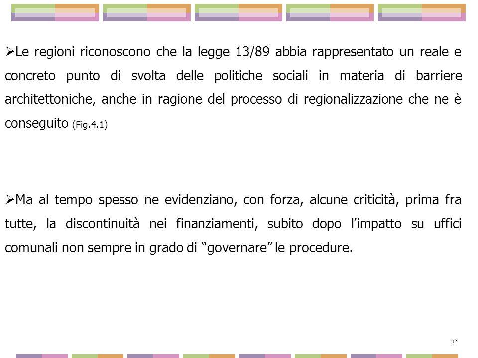 Le regioni riconoscono che la legge 13/89 abbia rappresentato un reale e concreto punto di svolta delle politiche sociali in materia di barriere archi