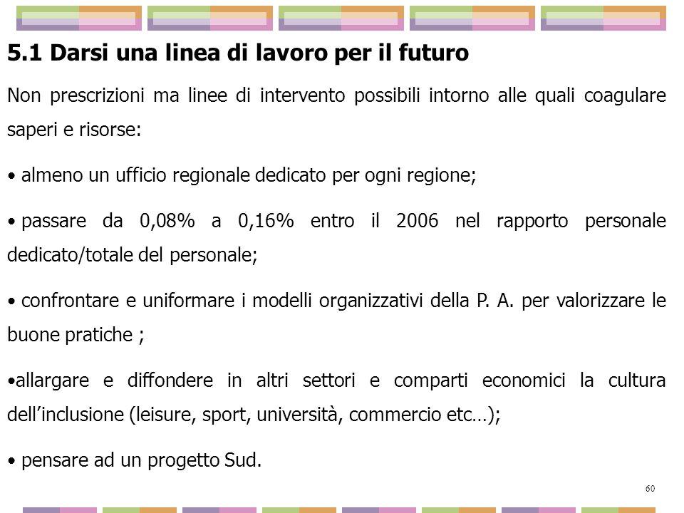 5.1 Darsi una linea di lavoro per il futuro Non prescrizioni ma linee di intervento possibili intorno alle quali coagulare saperi e risorse: almeno un