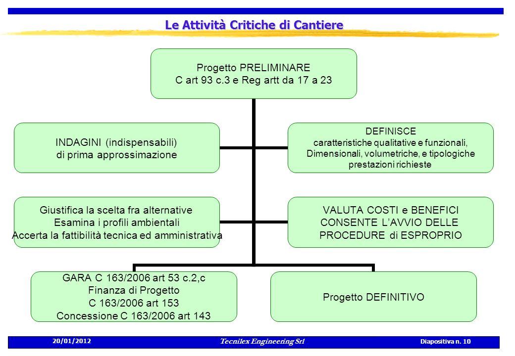 20/01/2012 Tecnilex Engineering Srl Diapositiva n. 10 Le Attività Critiche di Cantiere Progetto PRELIMINARE C art 93 c.3 e Reg artt da 17 a 23 GARA C