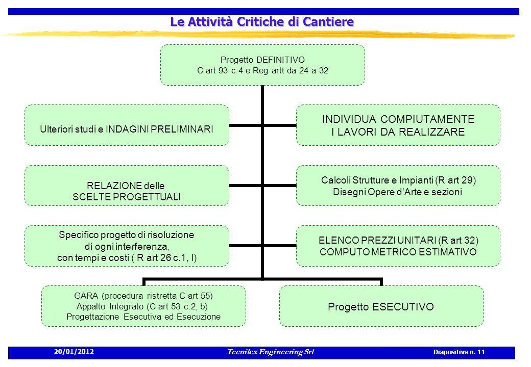 20/01/2012 Tecnilex Engineering Srl Diapositiva n. 11 Le Attività Critiche di Cantiere Progetto DEFINITIVO C art 93 c.4 e Reg artt da 24 a 32 GARA (pr