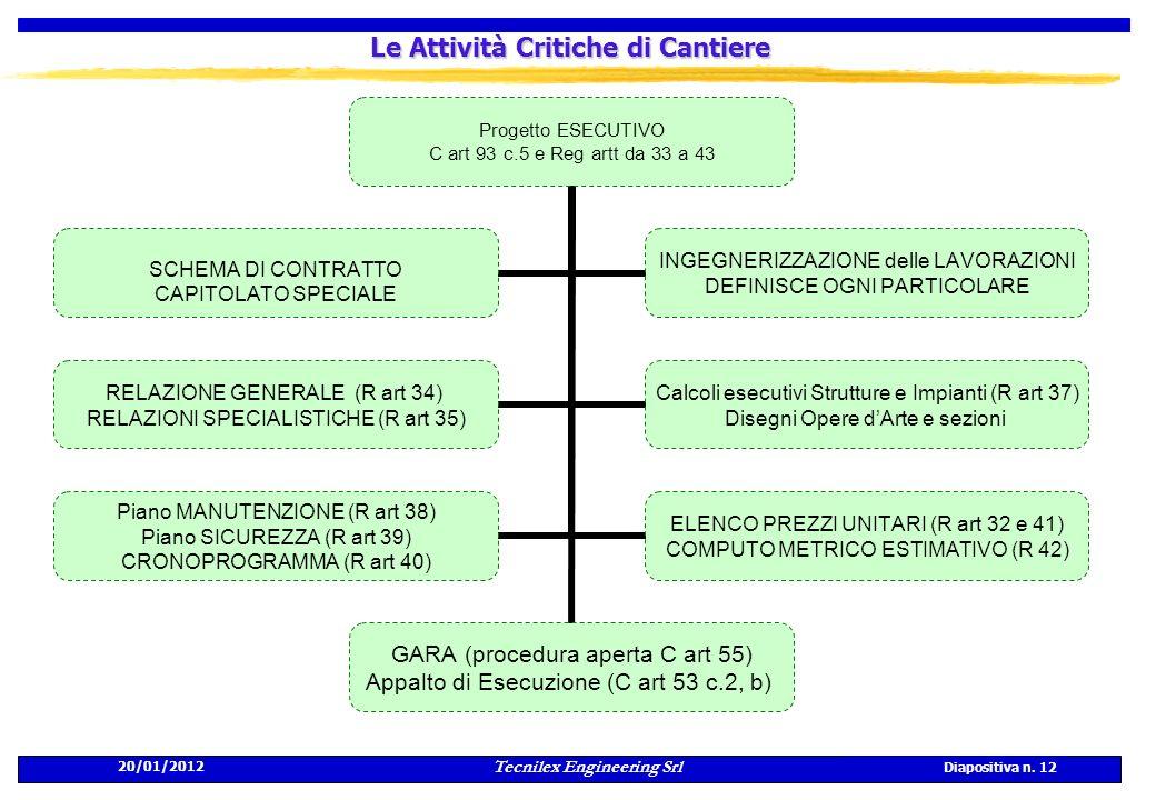 20/01/2012 Tecnilex Engineering Srl Diapositiva n. 12 Le Attività Critiche di Cantiere Progetto ESECUTIVO C art 93 c.5 e Reg artt da 33 a 43 GARA (pro