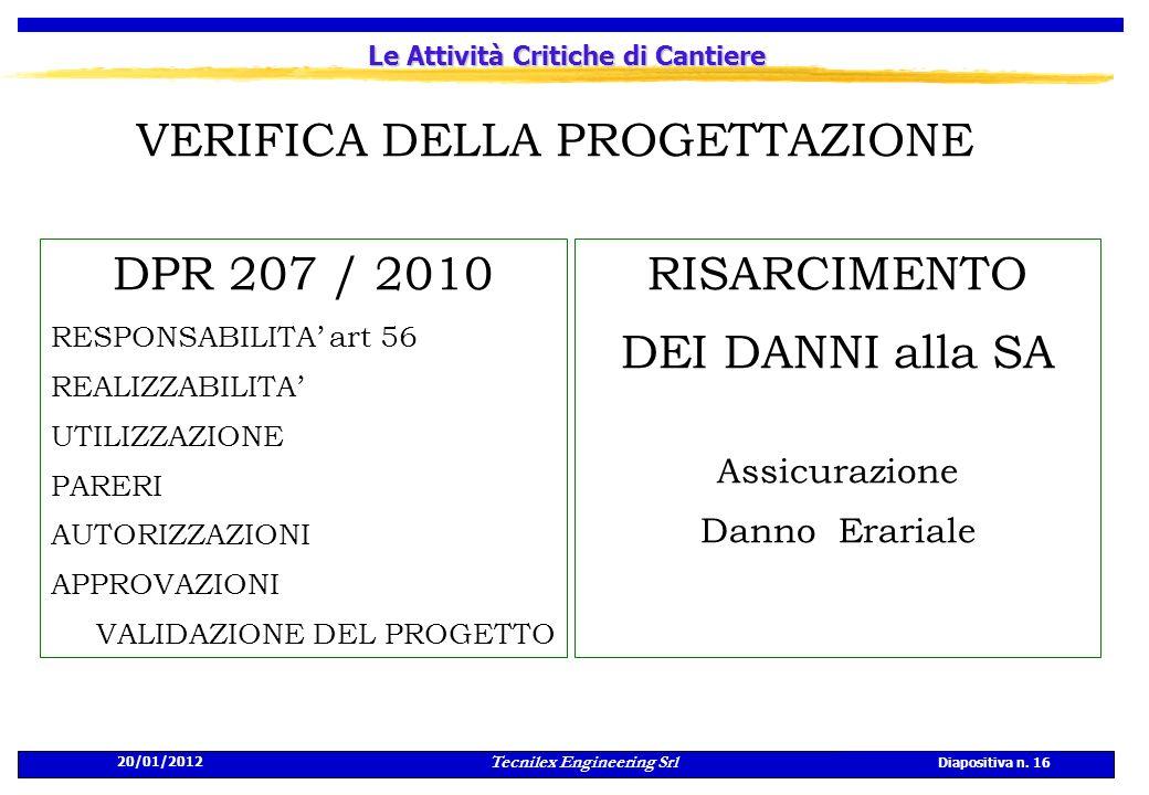 20/01/2012 Tecnilex Engineering Srl Diapositiva n. 16 Le Attività Critiche di Cantiere VERIFICA DELLA PROGETTAZIONE RISARCIMENTO DEI DANNI alla SA Ass