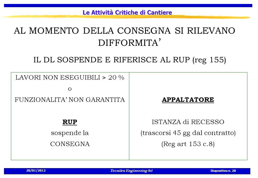 20/01/2012 Tecnilex Engineering Srl Diapositiva n. 20 Le Attività Critiche di Cantiere AL MOMENTO DELLA CONSEGNA SI RILEVANO DIFFORMITA APPALTATORE IS