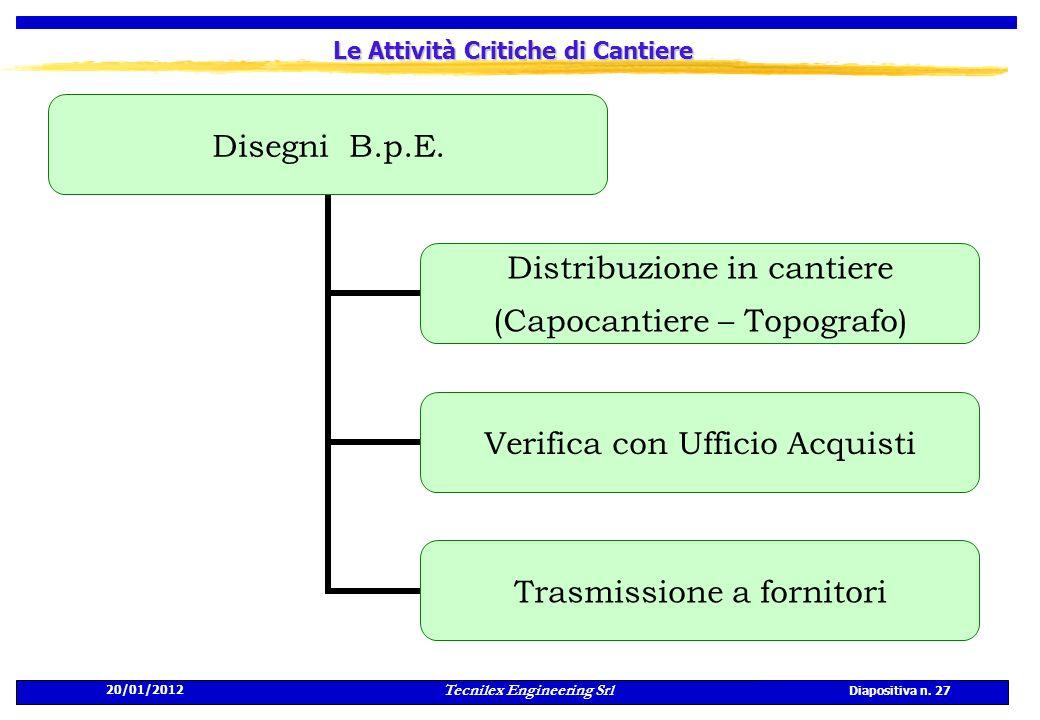 20/01/2012 Tecnilex Engineering Srl Diapositiva n. 27 Le Attività Critiche di Cantiere Disegni B.p.E. Distribuzione in cantiere (Capocantiere – Topogr