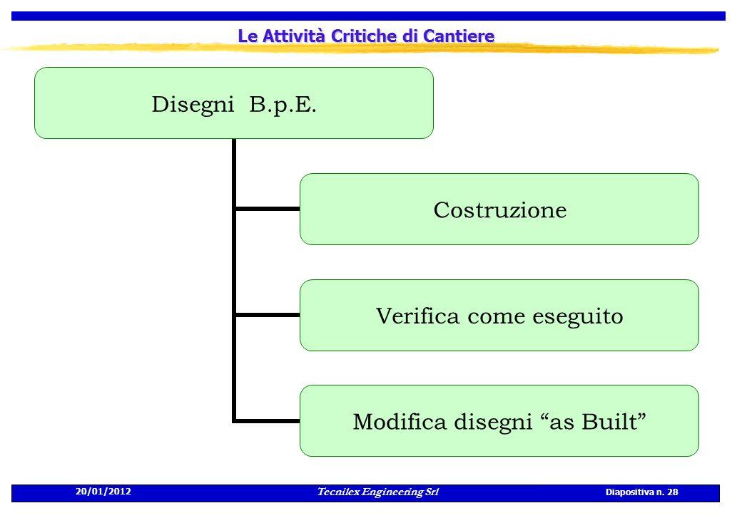 20/01/2012 Tecnilex Engineering Srl Diapositiva n. 28 Le Attività Critiche di Cantiere Disegni B.p.E. Costruzione Verifica come eseguito Modifica dise