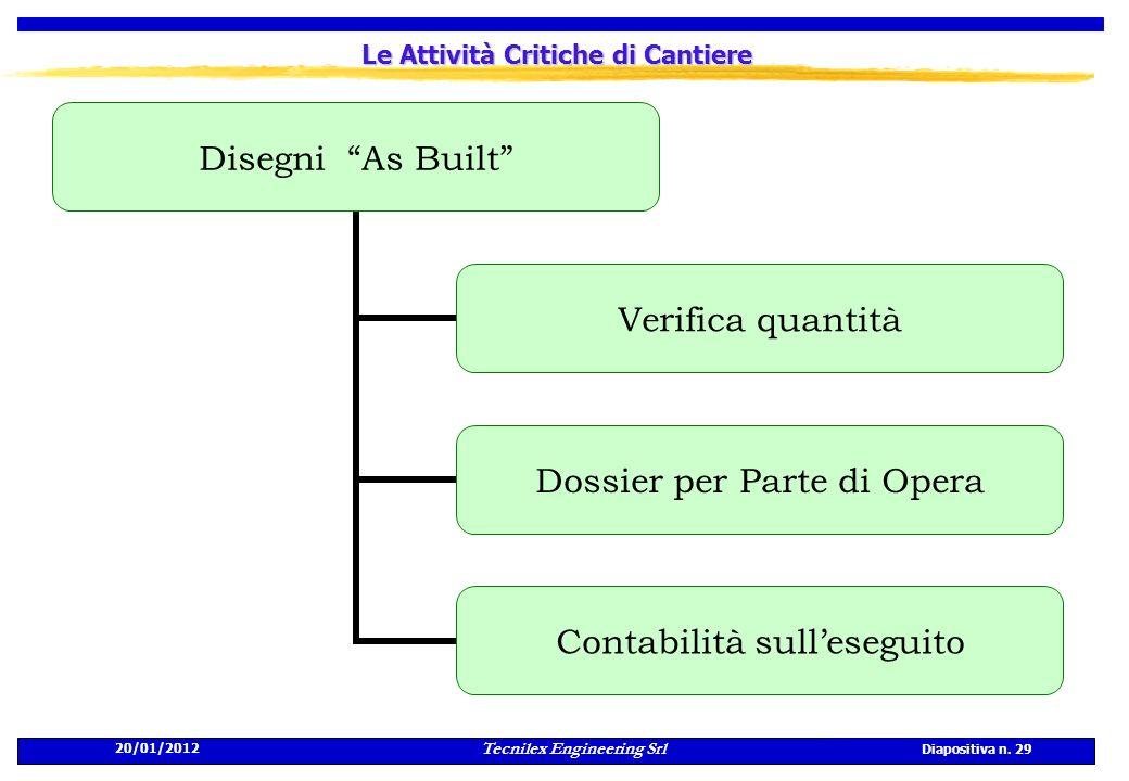 20/01/2012 Tecnilex Engineering Srl Diapositiva n. 29 Le Attività Critiche di Cantiere Disegni As Built Verifica quantità Dossier per Parte di Opera C