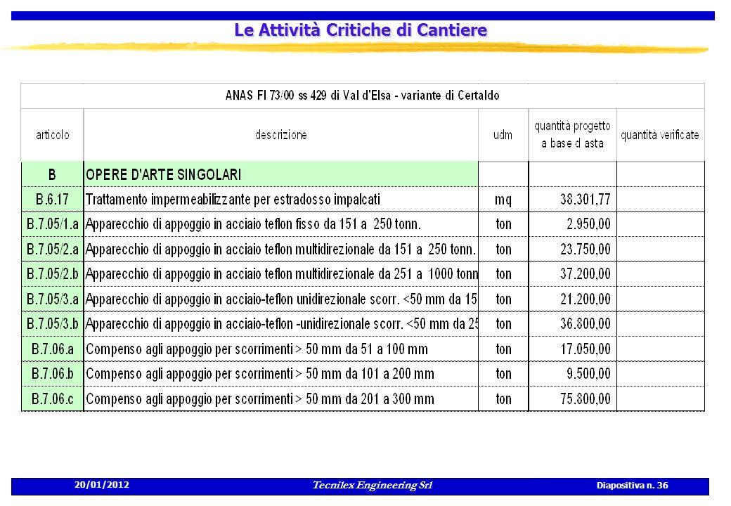 20/01/2012 Tecnilex Engineering Srl Diapositiva n. 36 Le Attività Critiche di Cantiere