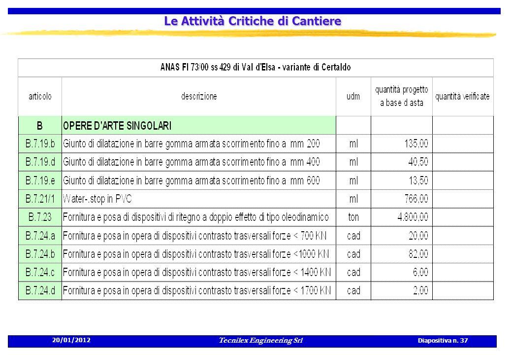 20/01/2012 Tecnilex Engineering Srl Diapositiva n. 37 Le Attività Critiche di Cantiere