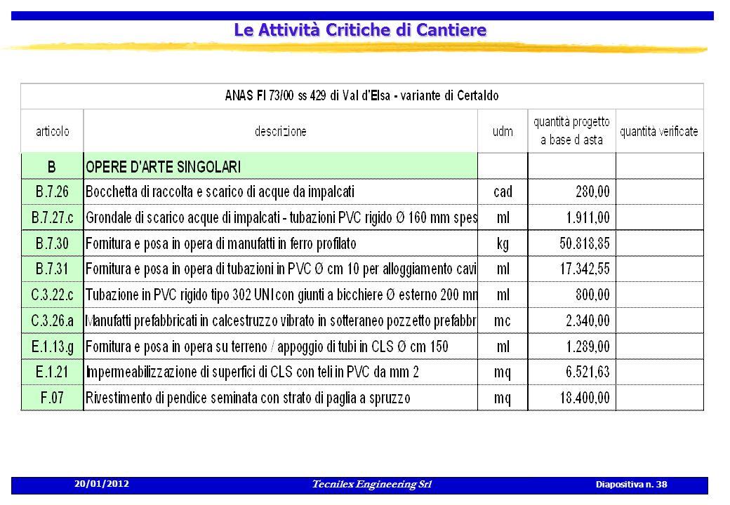 20/01/2012 Tecnilex Engineering Srl Diapositiva n. 38 Le Attività Critiche di Cantiere