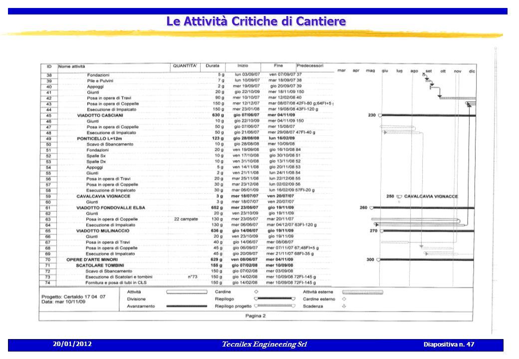 20/01/2012 Tecnilex Engineering Srl Diapositiva n. 47 Le Attività Critiche di Cantiere