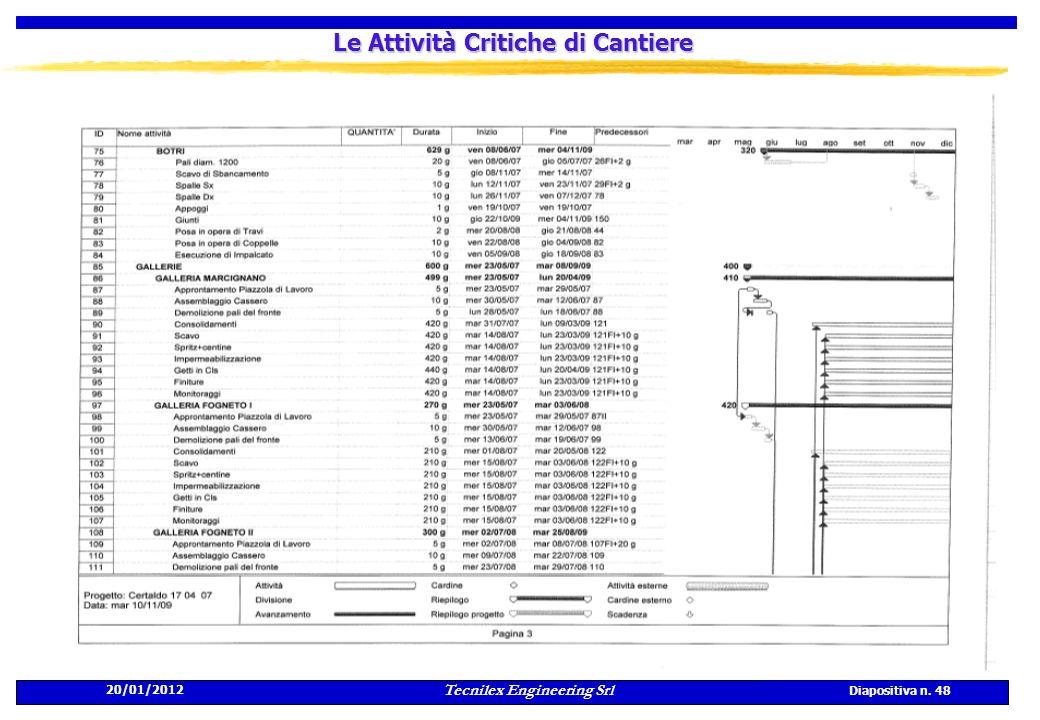 20/01/2012 Tecnilex Engineering Srl Diapositiva n. 48 Le Attività Critiche di Cantiere