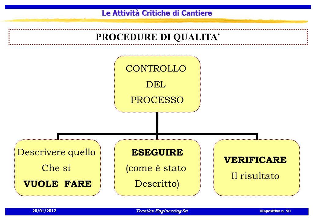 20/01/2012 Tecnilex Engineering Srl Diapositiva n. 50 Le Attività Critiche di Cantiere PROCEDURE DI QUALITA CONTROLLO DEL PROCESSO Descrivere quello C