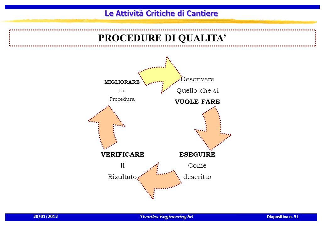 20/01/2012 Tecnilex Engineering Srl Diapositiva n. 51 Le Attività Critiche di Cantiere PROCEDURE DI QUALITA Descrivere Quello che si VUOLE FARE ESEGUI