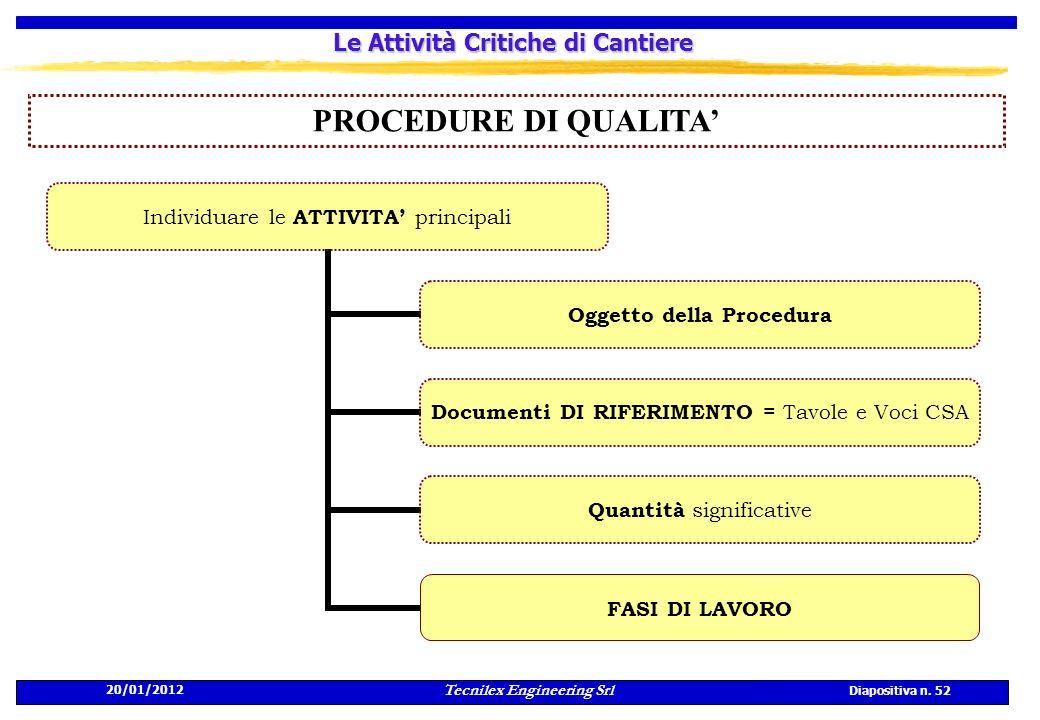 20/01/2012 Tecnilex Engineering Srl Diapositiva n. 52 Le Attività Critiche di Cantiere PROCEDURE DI QUALITA Individuare le ATTIVITA principali Oggetto