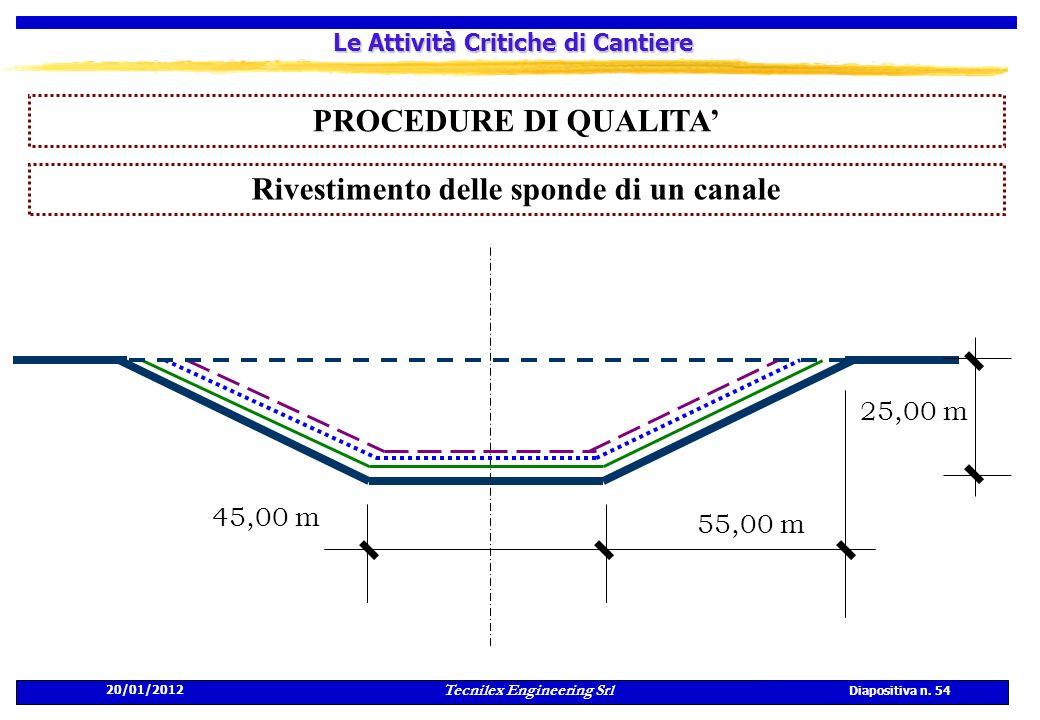 20/01/2012 Tecnilex Engineering Srl Diapositiva n. 54 Le Attività Critiche di Cantiere PROCEDURE DI QUALITA Rivestimento delle sponde di un canale 55,