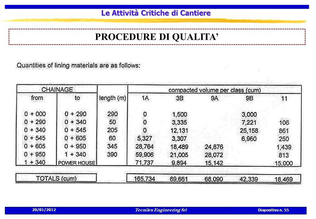 20/01/2012 Tecnilex Engineering Srl Diapositiva n. 55 Le Attività Critiche di Cantiere PROCEDURE DI QUALITA