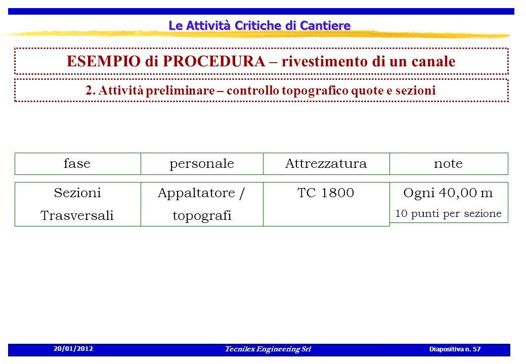 20/01/2012 Tecnilex Engineering Srl Diapositiva n. 57 Le Attività Critiche di Cantiere ESEMPIO di PROCEDURA – rivestimento di un canale personalefaseA