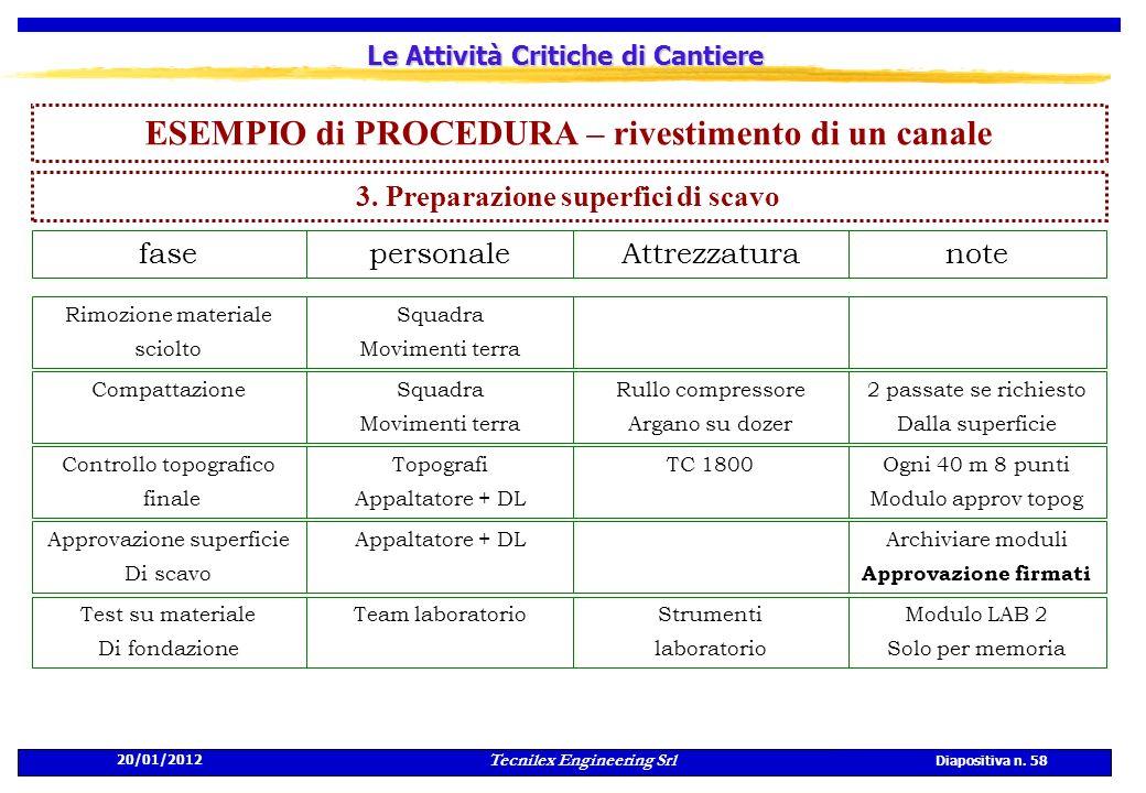 20/01/2012 Tecnilex Engineering Srl Diapositiva n. 58 Le Attività Critiche di Cantiere ESEMPIO di PROCEDURA – rivestimento di un canale personalefaseA