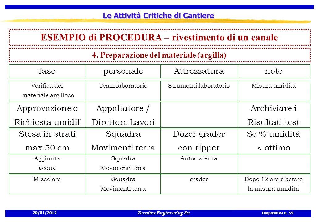 20/01/2012 Tecnilex Engineering Srl Diapositiva n. 59 Le Attività Critiche di Cantiere ESEMPIO di PROCEDURA – rivestimento di un canale personalefaseA