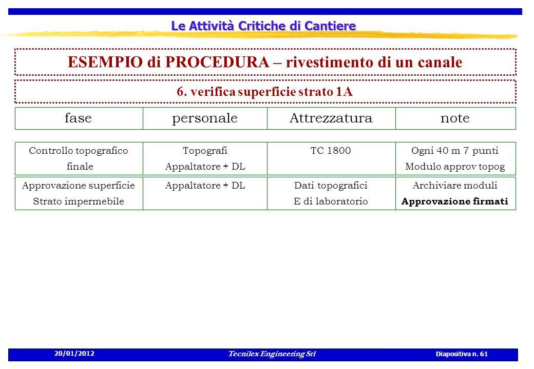 20/01/2012 Tecnilex Engineering Srl Diapositiva n. 61 Le Attività Critiche di Cantiere ESEMPIO di PROCEDURA – rivestimento di un canale personalefaseA