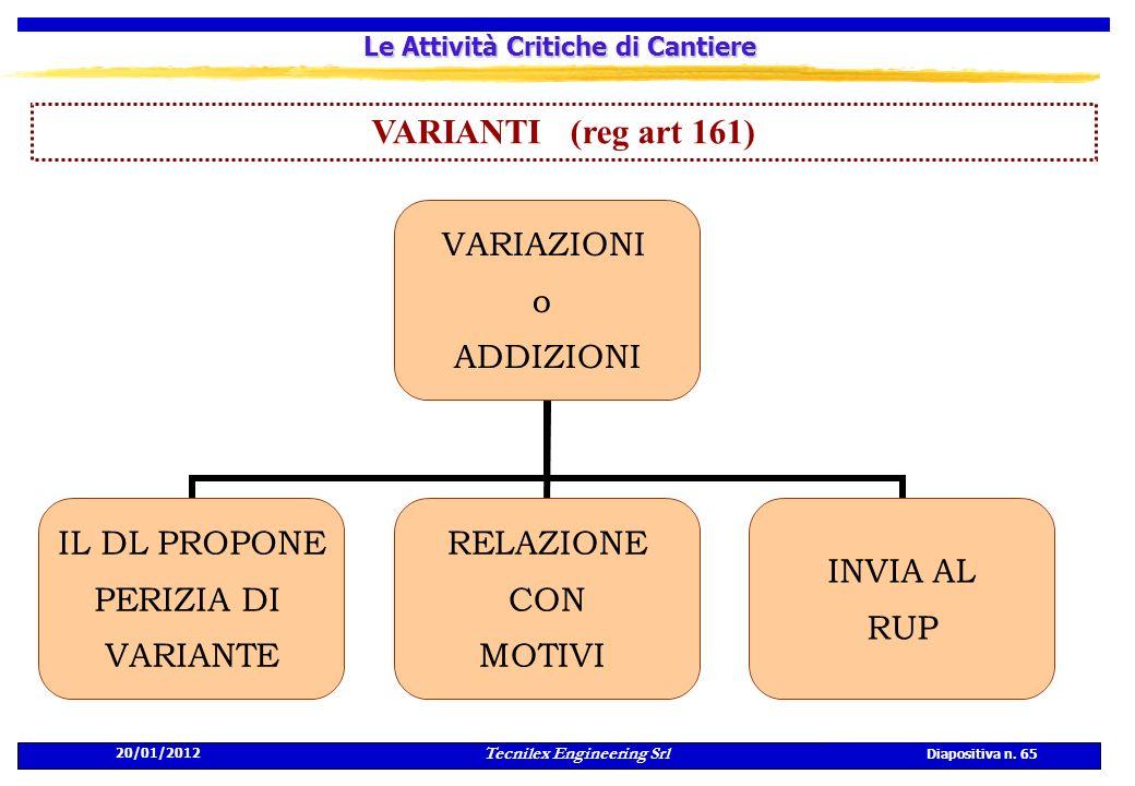 20/01/2012 Tecnilex Engineering Srl Diapositiva n. 65 Le Attività Critiche di Cantiere VARIANTI (reg art 161) VARIAZIONI o ADDIZIONI IL DL PROPONE PER