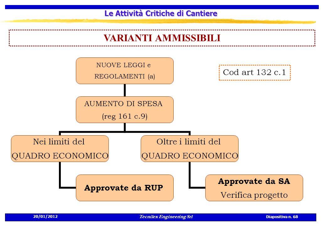 20/01/2012 Tecnilex Engineering Srl Diapositiva n. 68 Le Attività Critiche di Cantiere VARIANTI AMMISSIBILI Cod art 132 c.1
