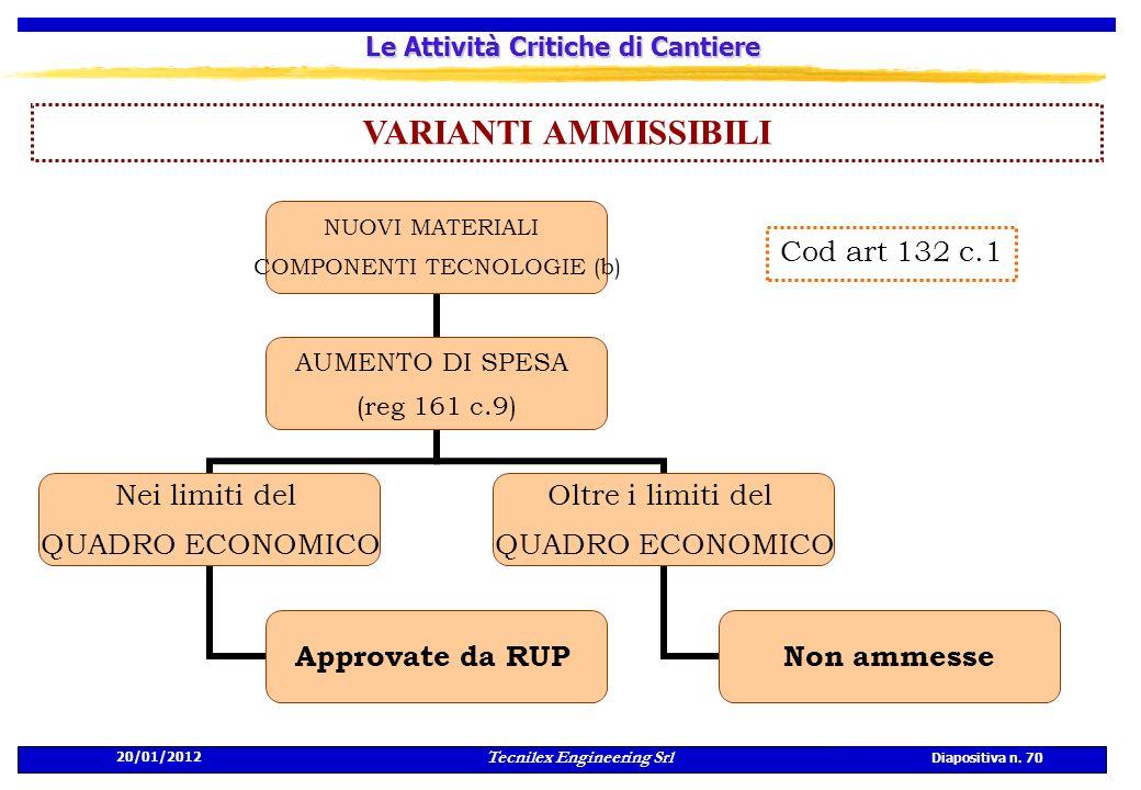 20/01/2012 Tecnilex Engineering Srl Diapositiva n. 70 Le Attività Critiche di Cantiere VARIANTI AMMISSIBILI Cod art 132 c.1