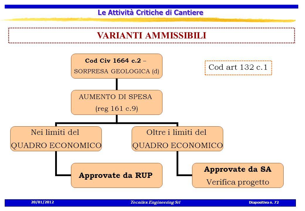 20/01/2012 Tecnilex Engineering Srl Diapositiva n. 72 Le Attività Critiche di Cantiere VARIANTI AMMISSIBILI Cod art 132 c.1