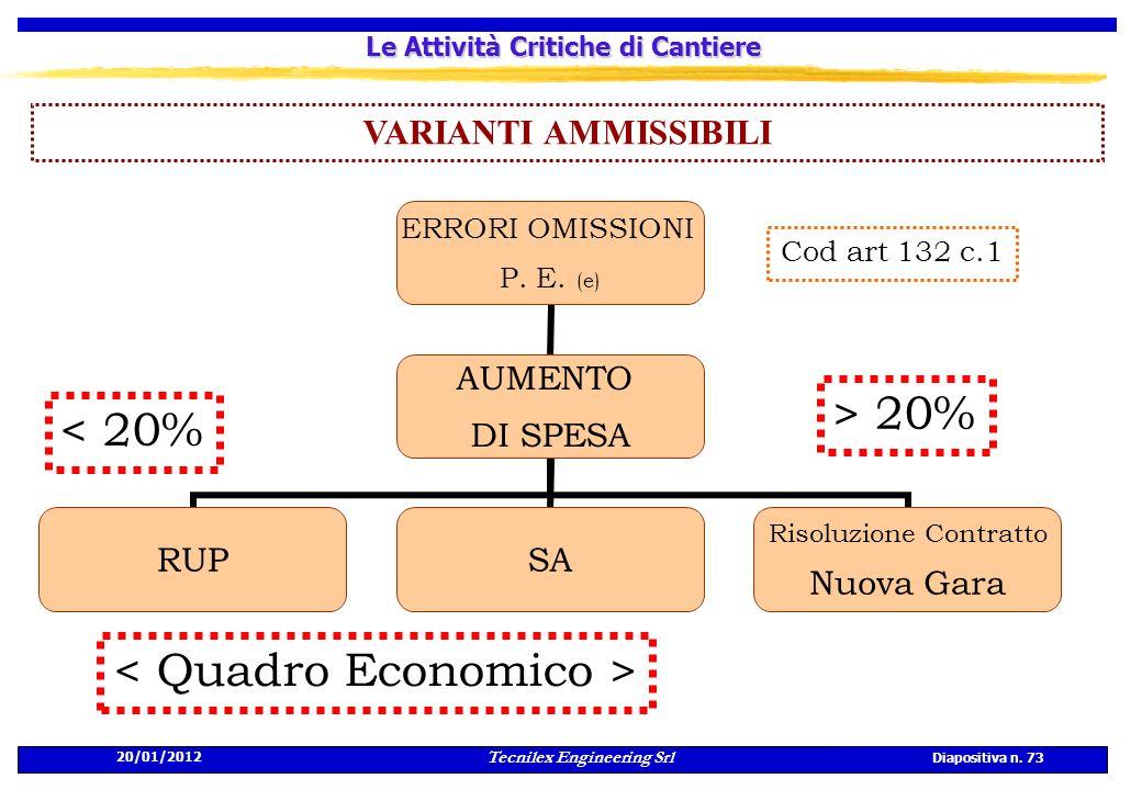 20/01/2012 Tecnilex Engineering Srl Diapositiva n. 73 Le Attività Critiche di Cantiere VARIANTI AMMISSIBILI Cod art 132 c.1 > 20% < 20%