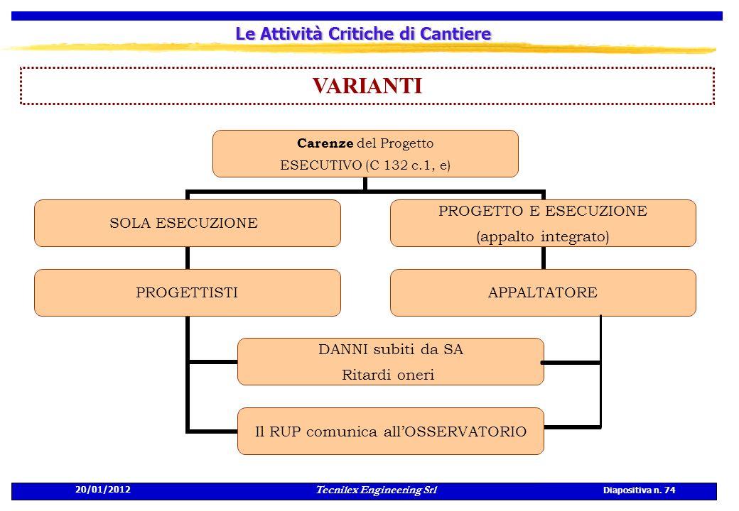 20/01/2012 Tecnilex Engineering Srl Diapositiva n. 74 Le Attività Critiche di Cantiere VARIANTI