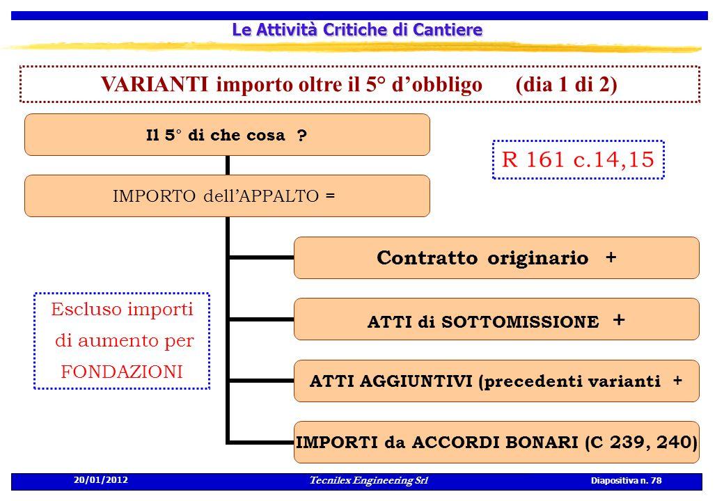 20/01/2012 Tecnilex Engineering Srl Diapositiva n. 78 Le Attività Critiche di Cantiere VARIANTI importo oltre il 5° dobbligo (dia 1 di 2) R 161 c.14,1