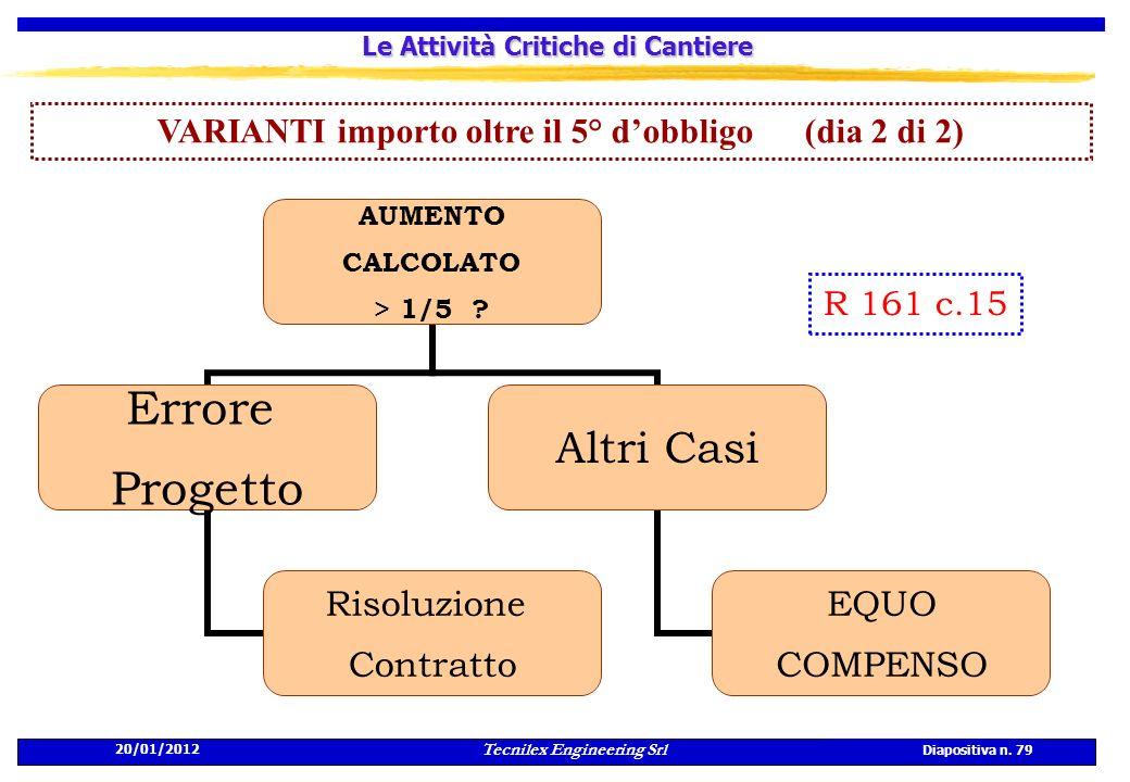 20/01/2012 Tecnilex Engineering Srl Diapositiva n. 79 Le Attività Critiche di Cantiere VARIANTI importo oltre il 5° dobbligo (dia 2 di 2) R 161 c.15