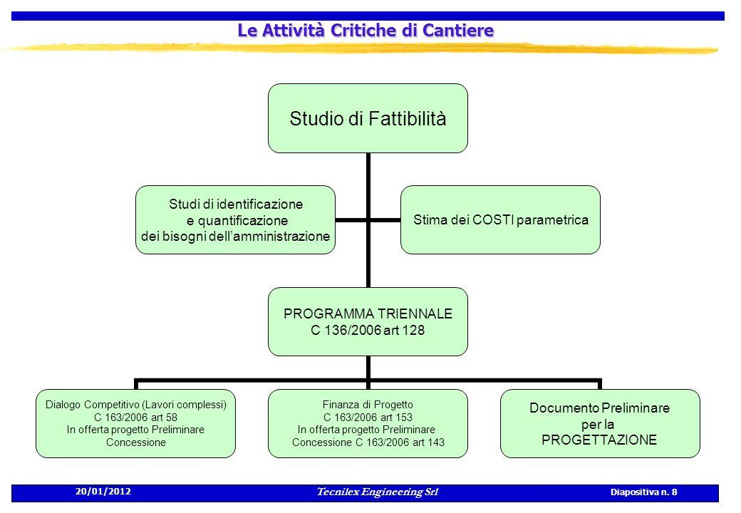 20/01/2012 Tecnilex Engineering Srl Diapositiva n. 8 Le Attività Critiche di Cantiere Studio di Fattibilità PROGRAMMA TRIENNALE C 136/2006 art 128 Dia
