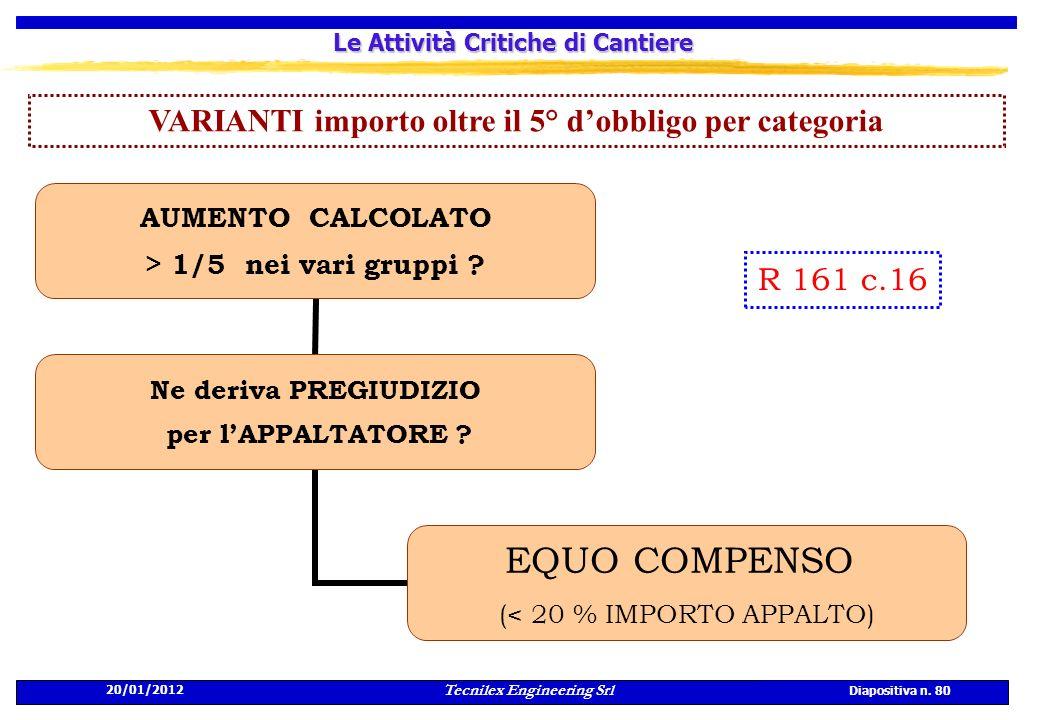 20/01/2012 Tecnilex Engineering Srl Diapositiva n. 80 Le Attività Critiche di Cantiere VARIANTI importo oltre il 5° dobbligo per categoria R 161 c.16