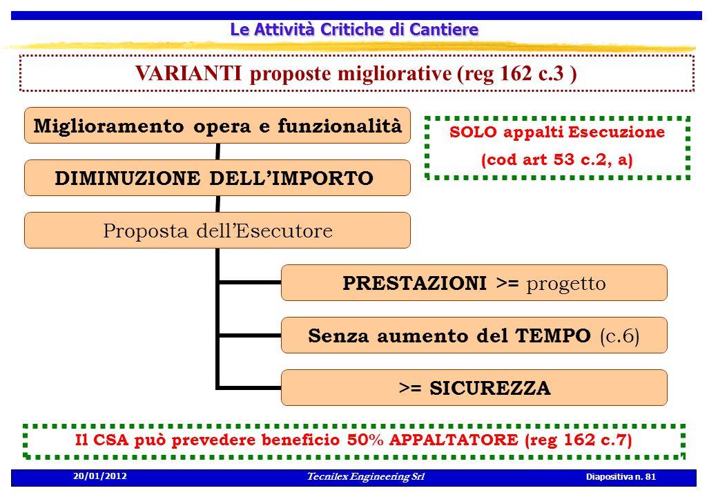 20/01/2012 Tecnilex Engineering Srl Diapositiva n. 81 Le Attività Critiche di Cantiere VARIANTI proposte migliorative (reg 162 c.3 ) Miglioramento ope