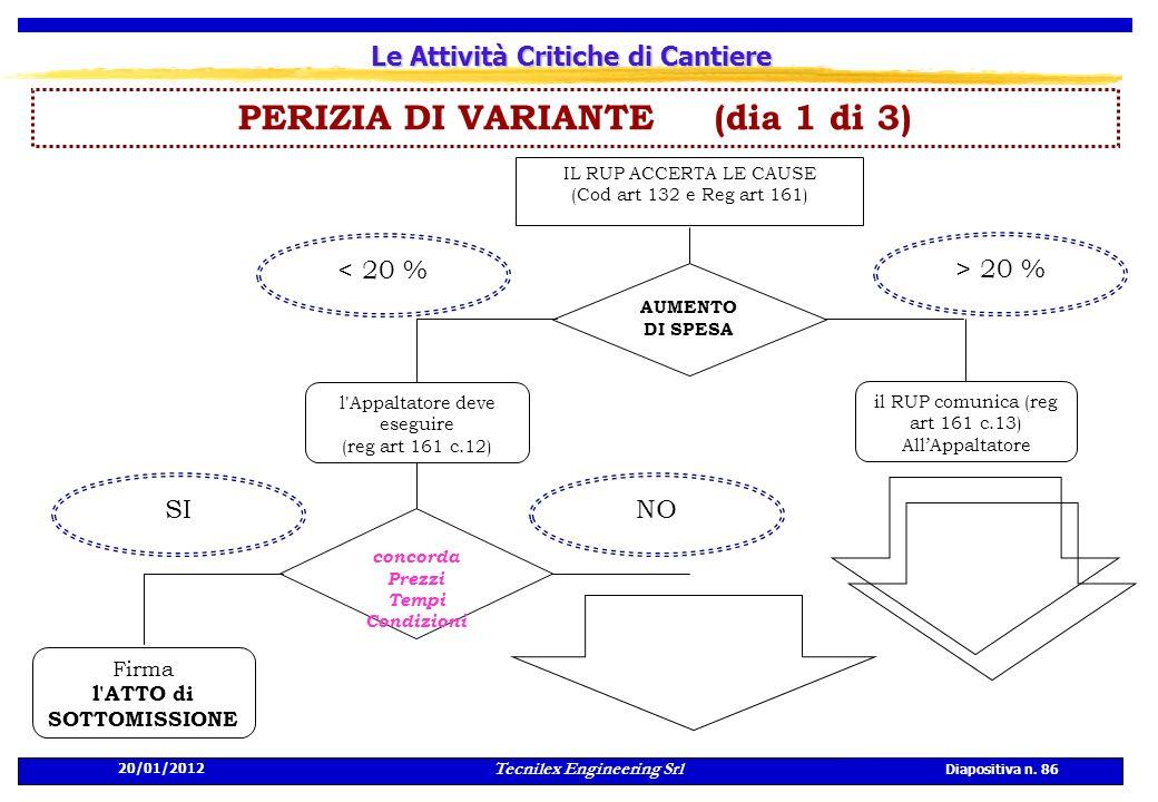 20/01/2012 Tecnilex Engineering Srl Diapositiva n. 86 Le Attività Critiche di Cantiere PERIZIA DI VARIANTE (dia 1 di 3) IL RUP ACCERTA LE CAUSE (Cod a