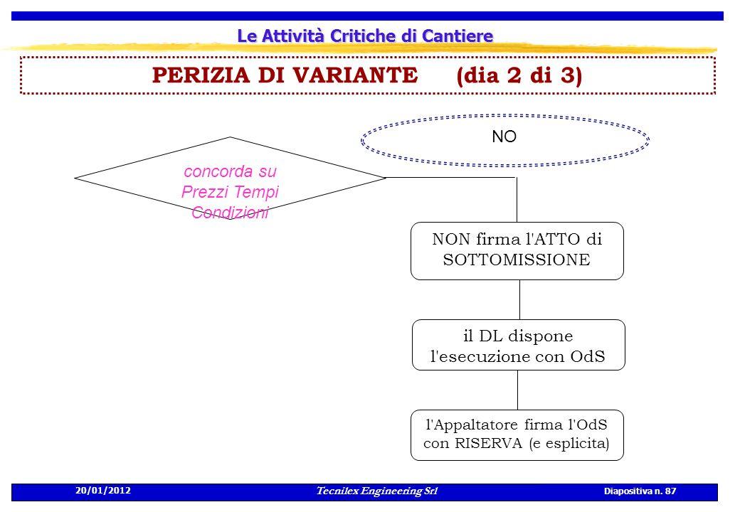 20/01/2012 Tecnilex Engineering Srl Diapositiva n. 87 Le Attività Critiche di Cantiere PERIZIA DI VARIANTE (dia 2 di 3) NON firma l'ATTO di SOTTOMISSI