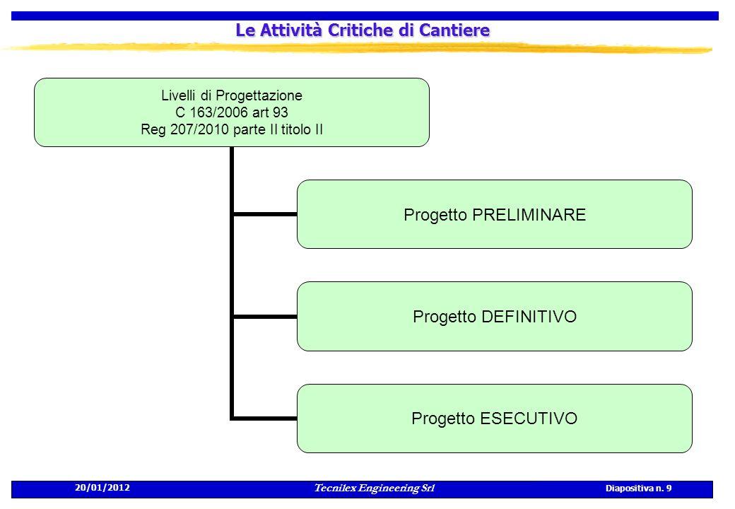 20/01/2012 Tecnilex Engineering Srl Diapositiva n. 9 Le Attività Critiche di Cantiere Livelli di Progettazione C 163/2006 art 93 Reg 207/2010 parte II