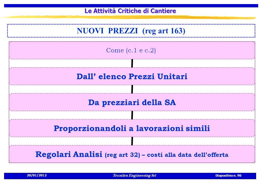 20/01/2012 Tecnilex Engineering Srl Diapositiva n. 90 Le Attività Critiche di Cantiere NUOVI PREZZI (reg art 163) Come (c.1 e c.2) Dall elenco Prezzi