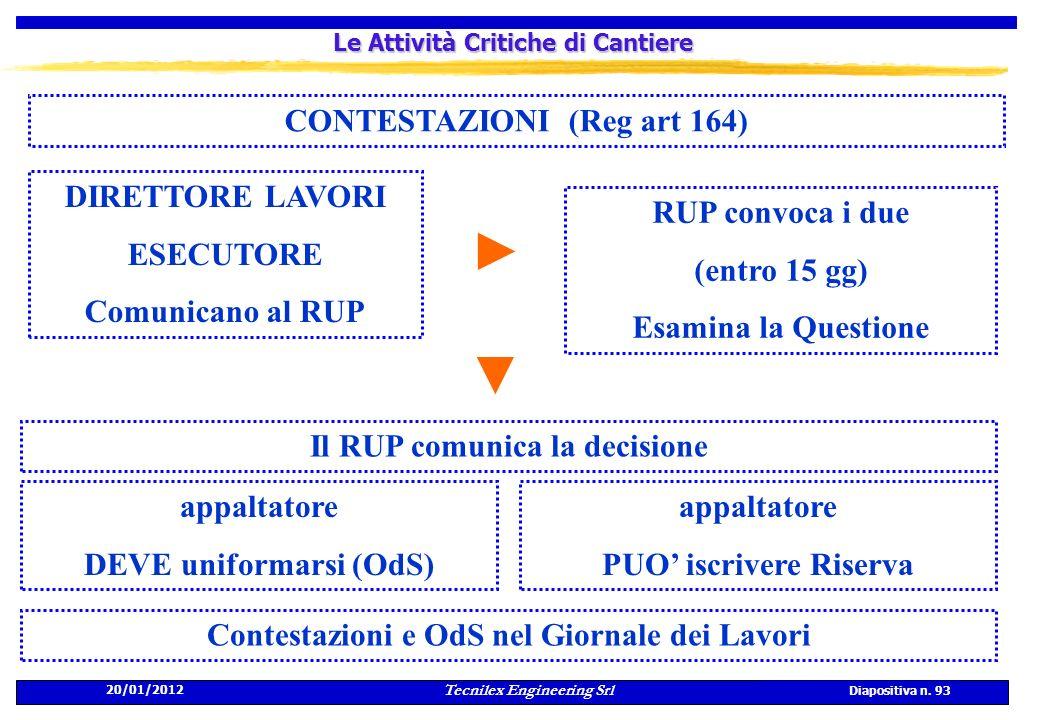 20/01/2012 Tecnilex Engineering Srl Diapositiva n. 93 Le Attività Critiche di Cantiere CONTESTAZIONI (Reg art 164) DIRETTORE LAVORI ESECUTORE Comunica