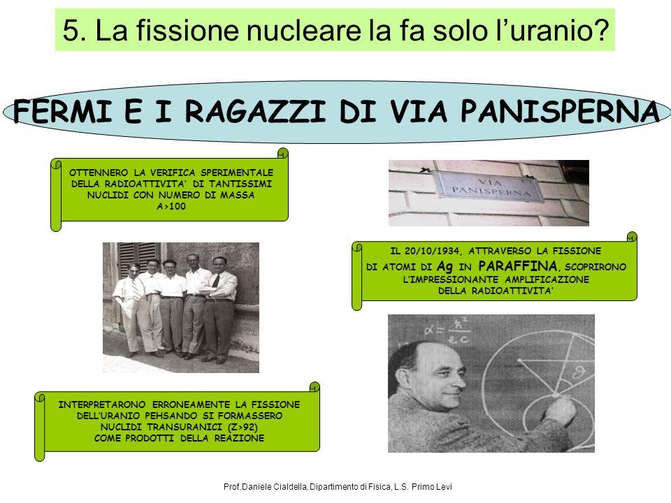 FERMI E I RAGAZZI DI VIA PANISPERNA OTTENNERO LA VERIFICA SPERIMENTALE DELLA RADIOATTIVITA DI TANTISSIMI NUCLIDI CON NUMERO DI MASSA A>100 IL 20/10/1934, ATTRAVERSO LA FISSIONE DI ATOMI DI Ag IN PARAFFINA, SCOPRIRONO LIMPRESSIONANTE AMPLIFICAZIONE DELLA RADIOATTIVITA INTERPRETARONO ERRONEAMENTE LA FISSIONE DELLURANIO PEHSANDO SI FORMASSERO NUCLIDI TRANSURANICI (Z>92) COME PRODOTTI DELLA REAZIONE 5.