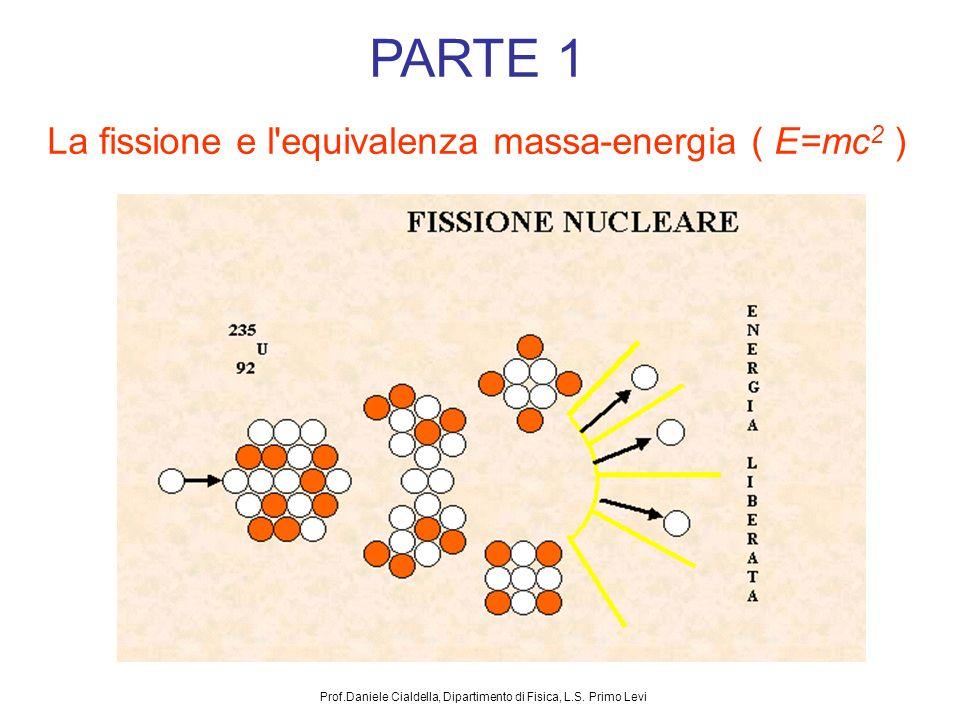 PARTE 1 La fissione e l'equivalenza massa-energia ( E=mc 2 ) Prof.Daniele Cialdella, Dipartimento di Fisica, L.S. Primo Levi