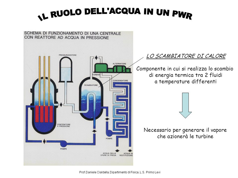 LO SCAMBIATORE DI CALORE Componente in cui si realizza lo scambio di energia termica tra 2 fluidi a temperature differenti Necessario per generare il vapore che azionerà le turbine Prof.Daniele Cialdella, Dipartimento di Fisica, L.S.
