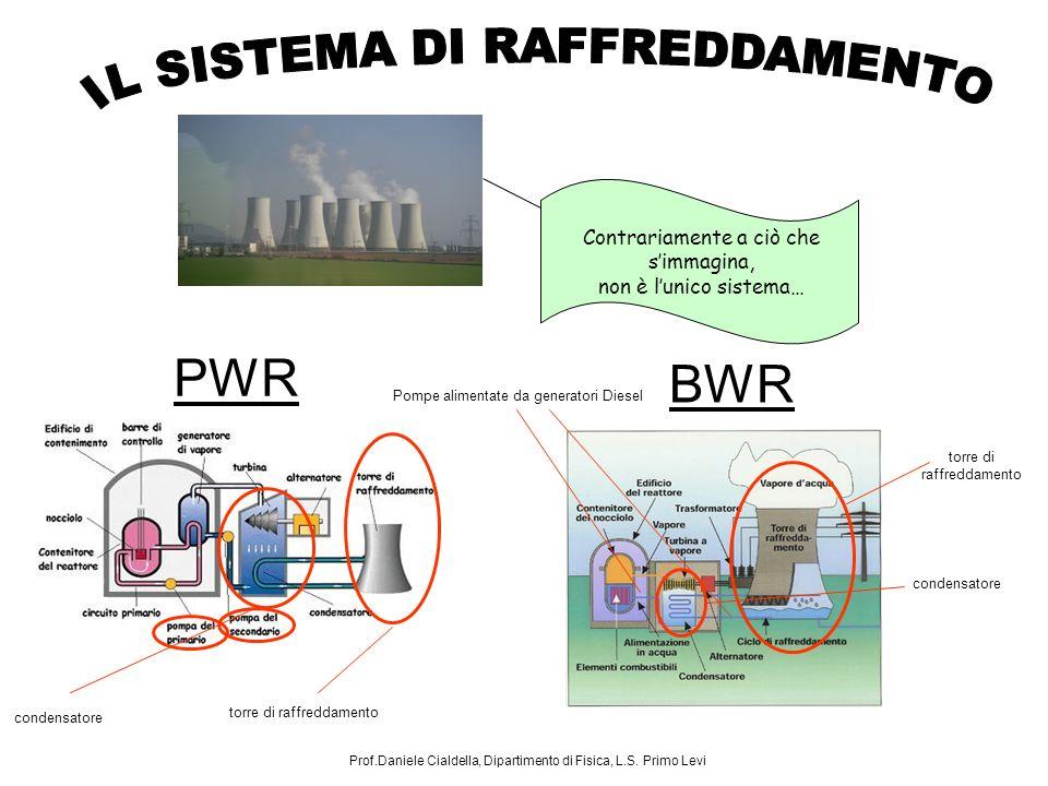 PWR condensatore torre di raffreddamento Contrariamente a ciò che simmagina, non è lunico sistema… BWR torre di raffreddamento condensatore Pompe alimentate da generatori Diesel Prof.Daniele Cialdella, Dipartimento di Fisica, L.S.