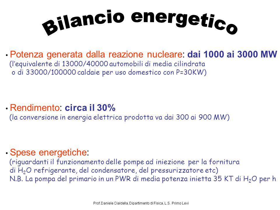 Potenza generata dalla reazione nucleare: dai 1000 ai 3000 MW (lequivalente di 13000/40000 automobili di media cilindrata o di 33000/100000 caldaie per uso domestico con P=30KW) Rendimento: circa il 30% (la conversione in energia elettrica prodotta va dai 300 ai 900 MW) Spese energetiche: (riguardanti il funzionamento delle pompe ad iniezione per la fornitura di H 2 O refrigerante, del condensatore, del pressurizzatore etc) N.B.