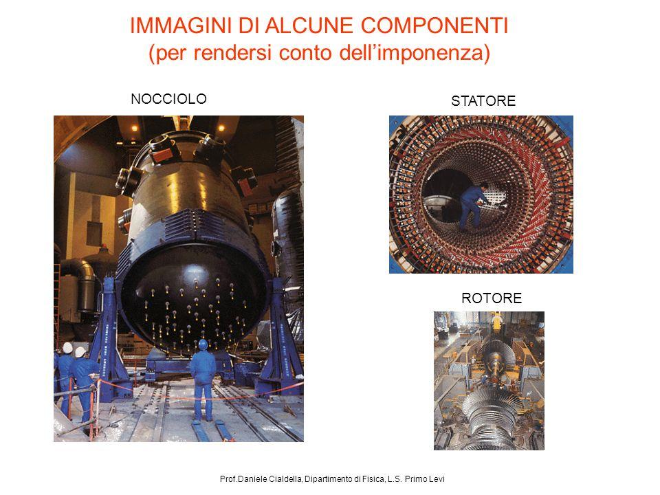 IMMAGINI DI ALCUNE COMPONENTI (per rendersi conto dellimponenza) NOCCIOLO STATORE ROTORE Prof.Daniele Cialdella, Dipartimento di Fisica, L.S.