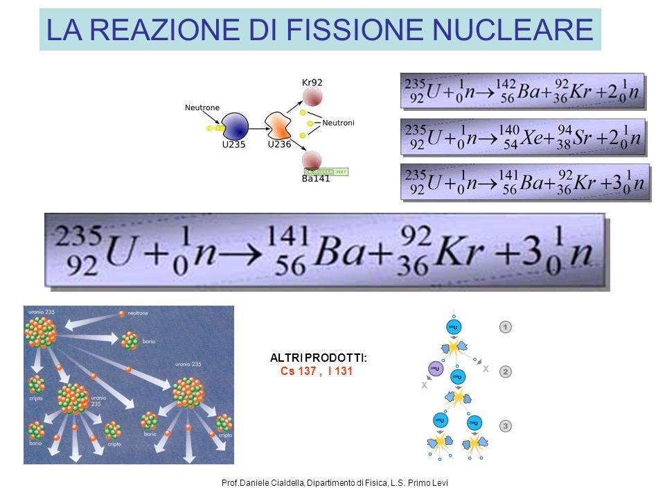 LA REAZIONE DI FISSIONE NUCLEARE Prof.Daniele Cialdella, Dipartimento di Fisica, L.S. Primo Levi ALTRI PRODOTTI: Cs 137, I 131